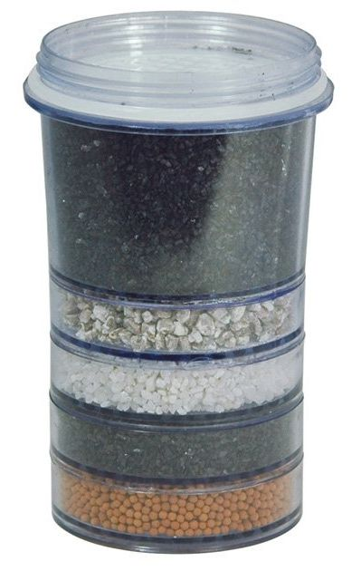 Mehrschicht-Filter Kartusche für PureWaterPot