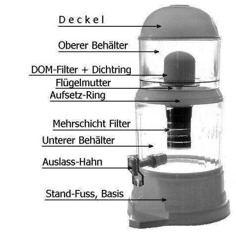 PureWaterPot Gesamtsystem Wasserfilter mit Beschriftung